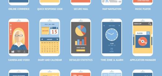 Atualizando: Aplicativos para cumprir suas metas em 2017
